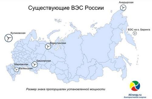 Ветровые электростанции в России