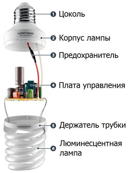 Лампы1