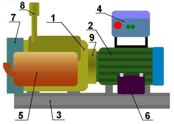 комплект дизельной электростанции
