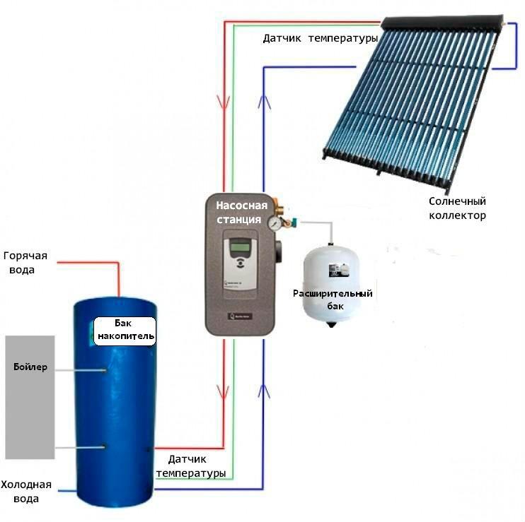система отопления дома