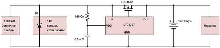 Конструктивная схема контроллера заряда