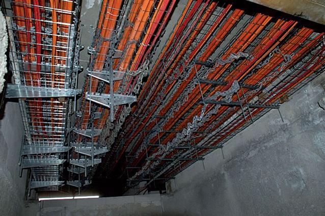 кабели и кабельные линии